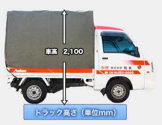 赤帽車トラック高さ2,100